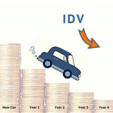 Car Depreciation Rate IDV Calculator